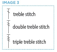 Crochet Stitches Double Treble : Image Gallery: Half double treble crochet