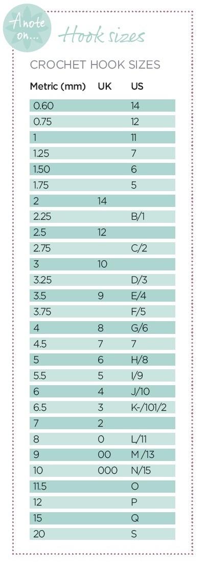Crochet Hook Sizes Conversion Chart By Inside Crochet Magazine
