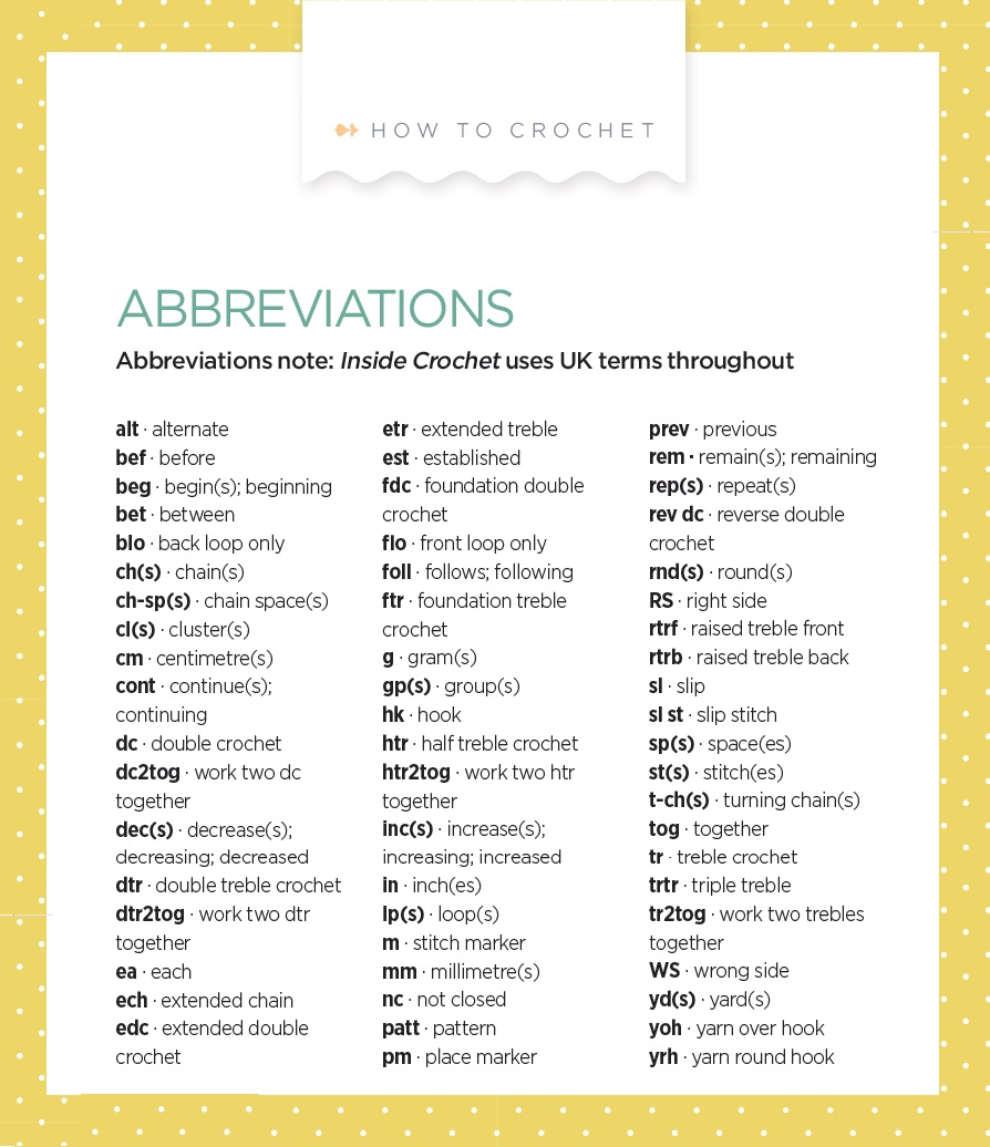 Crochet Stitches Terminology : Abbreviations Crochet (Uk Terms) crochet Pinterest